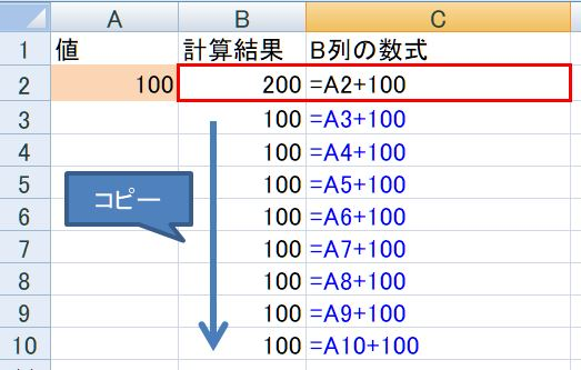 【Excel裏技】F4キーの使い方:可変参照形式の場合