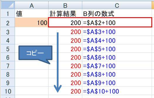 【Excel裏技】F4キーの使い方:固定参照形式の場合